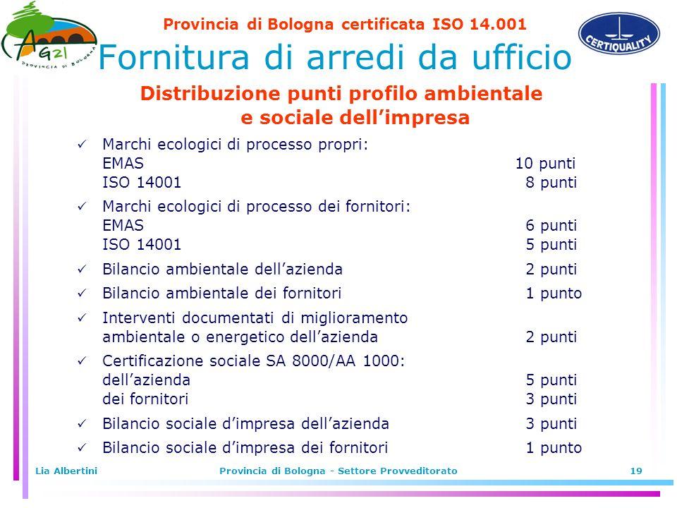 Provincia di Bologna certificata ISO 14.001 Lia AlbertiniProvincia di Bologna - Settore Provveditorato19 Fornitura di arredi da ufficio Distribuzione punti profilo ambientale e sociale dellimpresa Marchi ecologici di processo propri: EMAS 10 punti ISO 14001 8 punti Marchi ecologici di processo dei fornitori: EMAS 6 punti ISO 14001 5 punti Bilancio ambientale dellazienda 2 punti Bilancio ambientale dei fornitori 1 punto Interventi documentati di miglioramento ambientale o energetico dellazienda 2 punti Certificazione sociale SA 8000/AA 1000: dellazienda 5 punti dei fornitori 3 punti Bilancio sociale dimpresa dellazienda 3 punti Bilancio sociale dimpresa dei fornitori 1 punto