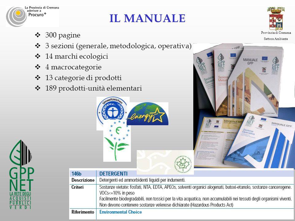Provincia di Cremona Settore Ambiente 300 pagine 3 sezioni (generale, metodologica, operativa) 14 marchi ecologici 4 macrocategorie 13 categorie di pr