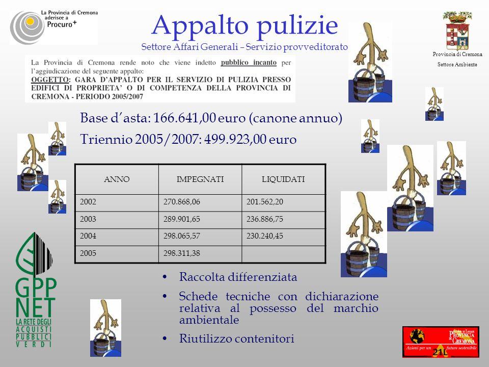 Provincia di Cremona Settore Ambiente Appalto pulizie Settore Affari Generali – Servizio provveditorato Raccolta differenziata Schede tecniche con dic
