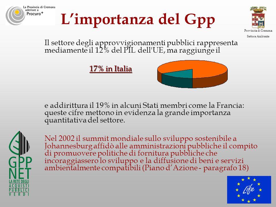 Provincia di Cremona Settore Ambiente Limportanza del Gpp Il settore degli approvvigionamenti pubblici rappresenta mediamente il 12% del PIL dell'UE,