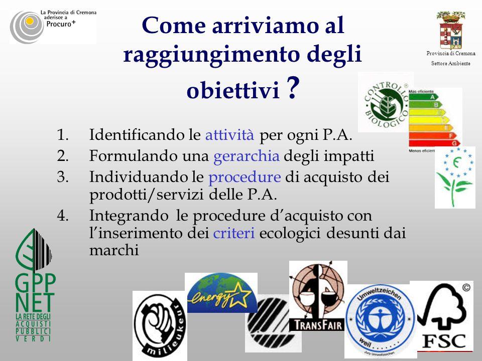 Provincia di Cremona Settore Ambiente 1.Identificando le attività per ogni P.A. 2.Formulando una gerarchia degli impatti 3.Individuando le procedure d