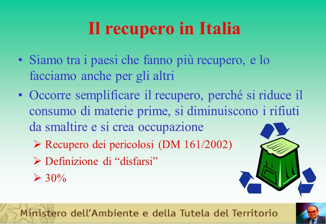 Il recupero in Italia Siamo tra i paesi che fanno più recupero, e lo facciamo anche per gli altri Occorre semplificare il recupero, perché si riduce il consumo di materie prime, si diminuiscono i rifiuti da smaltire e si crea occupazione Recupero dei pericolosi (DM 161/2002) Definizione di disfarsi 30%