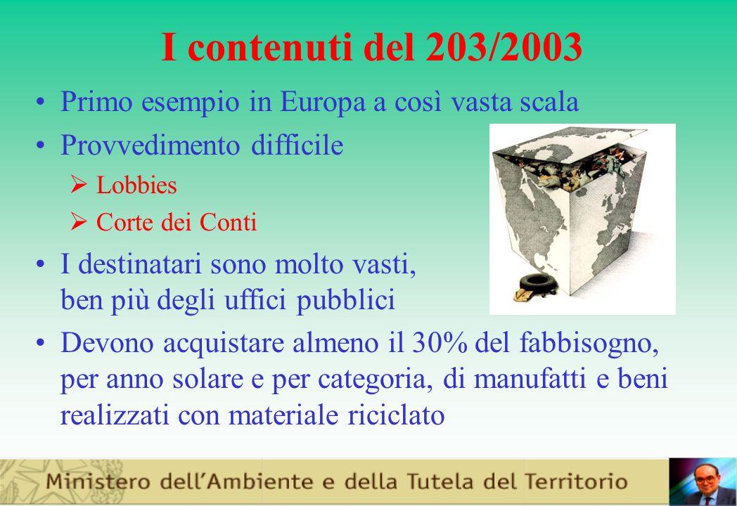 Al Gabinetto del Ministro dellAmbiente e Tutela del Territorio Commissione Tecnica DM 9 ottobre 2003 via Cristoforo Colombo, 44 00147 ROMA.