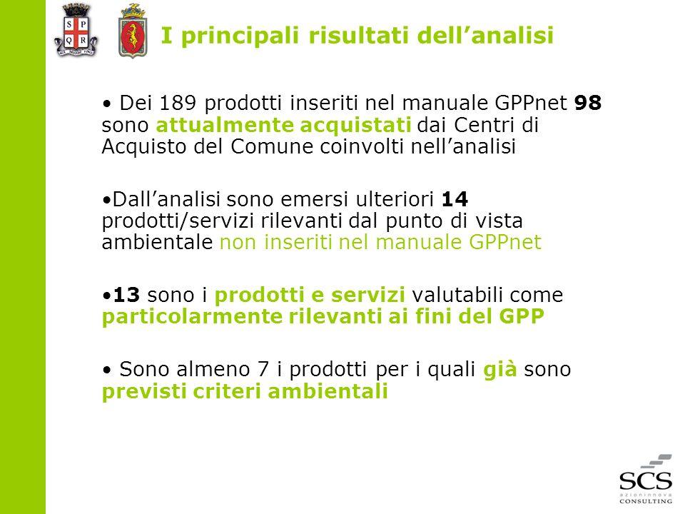 I principali risultati dellanalisi Dei 189 prodotti inseriti nel manuale GPPnet 98 sono attualmente acquistati dai Centri di Acquisto del Comune coinvolti nellanalisi Dallanalisi sono emersi ulteriori 14 prodotti/servizi rilevanti dal punto di vista ambientale non inseriti nel manuale GPPnet 13 sono i prodotti e servizi valutabili come particolarmente rilevanti ai fini del GPP Sono almeno 7 i prodotti per i quali già sono previsti criteri ambientali