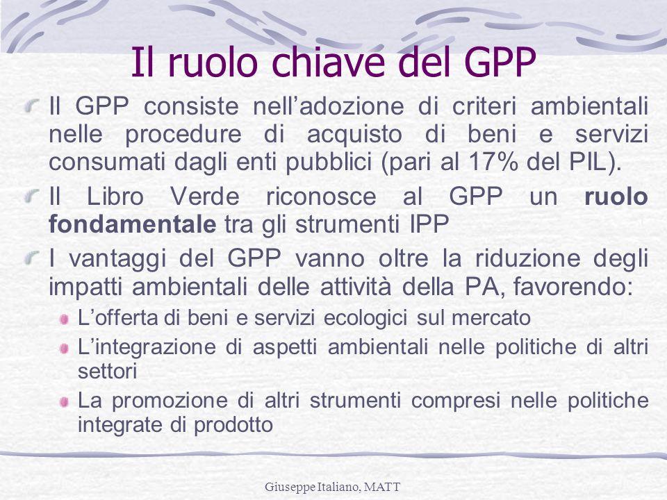 Giuseppe Italiano, MATT Il ruolo chiave del GPP Il GPP consiste nelladozione di criteri ambientali nelle procedure di acquisto di beni e servizi consu