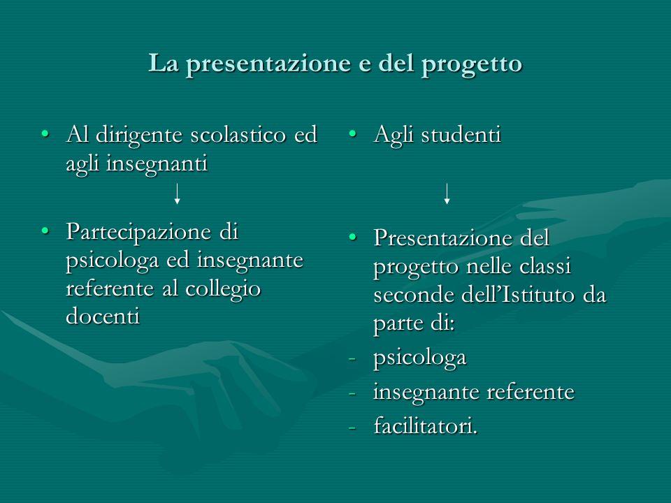 La presentazione e del progetto Al dirigente scolastico ed agli insegnantiAl dirigente scolastico ed agli insegnanti Partecipazione di psicologa ed in