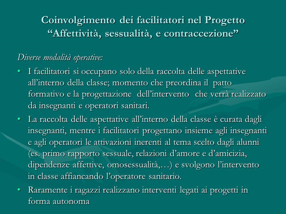 Coinvolgimento dei facilitatori nel Progetto Affettività, sessualità, e contraccezione Diverse modalità operative: I facilitatori si occupano solo del