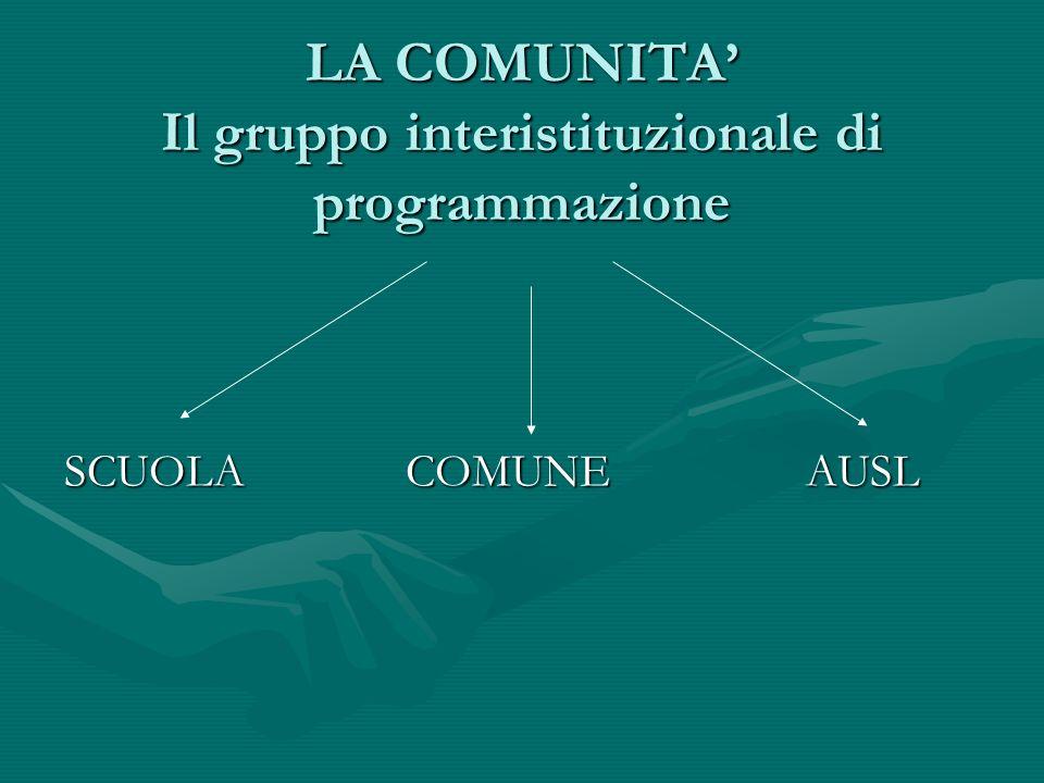 LA COMUNITA Il gruppo interistituzionale di programmazione SCUOLA COMUNE AUSL