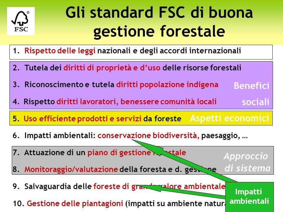 A Approccio di sistema Aspetti economici Benefici sociali Gli standard FSC di buona gestione forestale 1. Rispetto delle leggi nazionali e degli accor