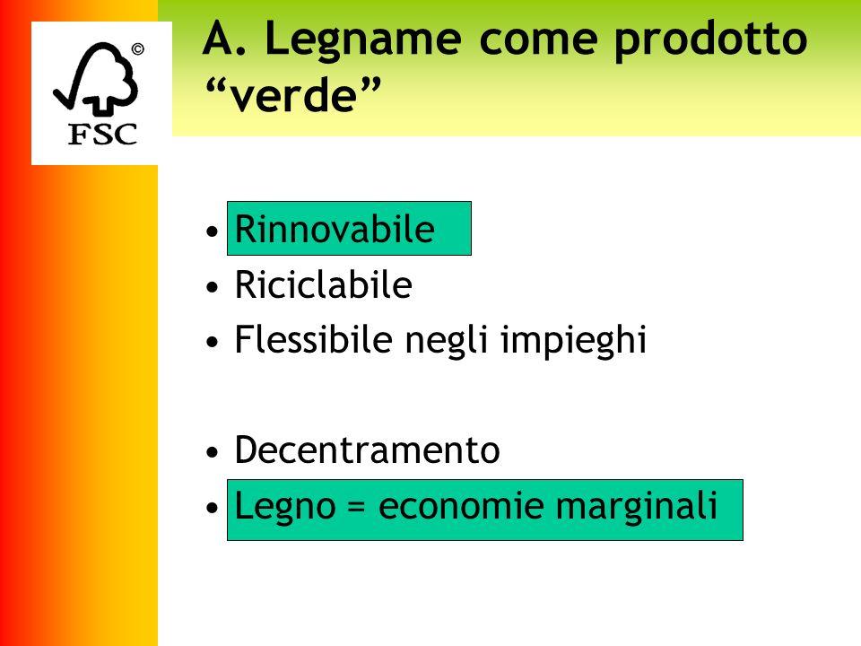 Rinnovabile Riciclabile Flessibile negli impieghi Decentramento Legno = economie marginali A. Legname come prodotto verde