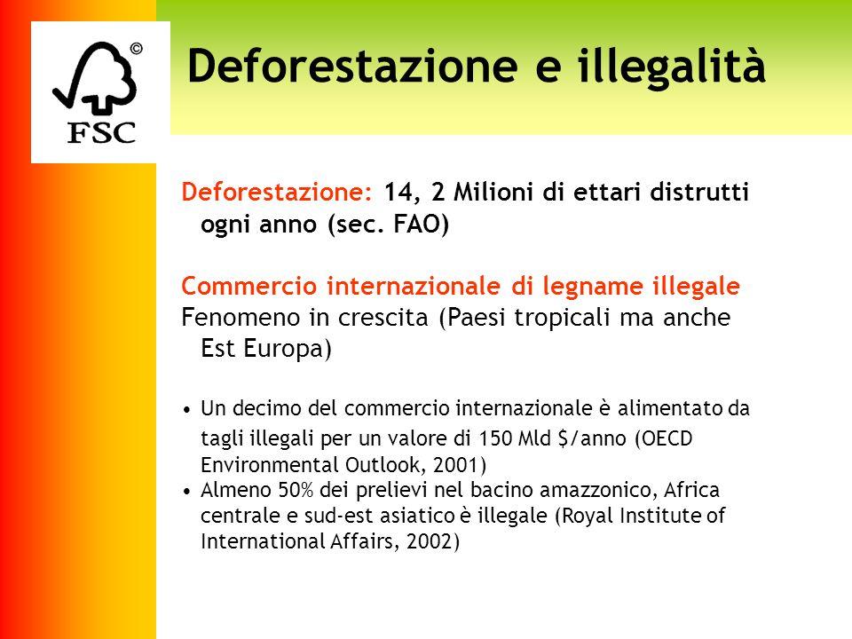 Deforestazione: 14, 2 Milioni di ettari distrutti ogni anno (sec. FAO) Commercio internazionale di legname illegale Fenomeno in crescita (Paesi tropic