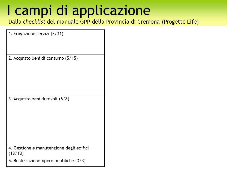 I campi di applicazione 1.