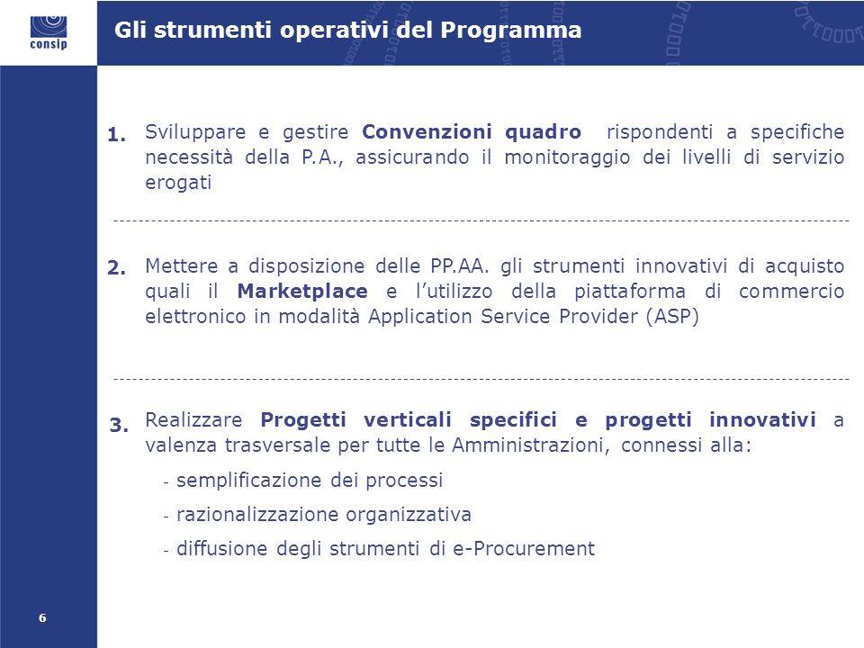6 Sviluppare e gestire Convenzioni quadro rispondenti a specifiche necessità della P.A., assicurando il monitoraggio dei livelli di servizio erogati Mettere a disposizione delle PP.AA.