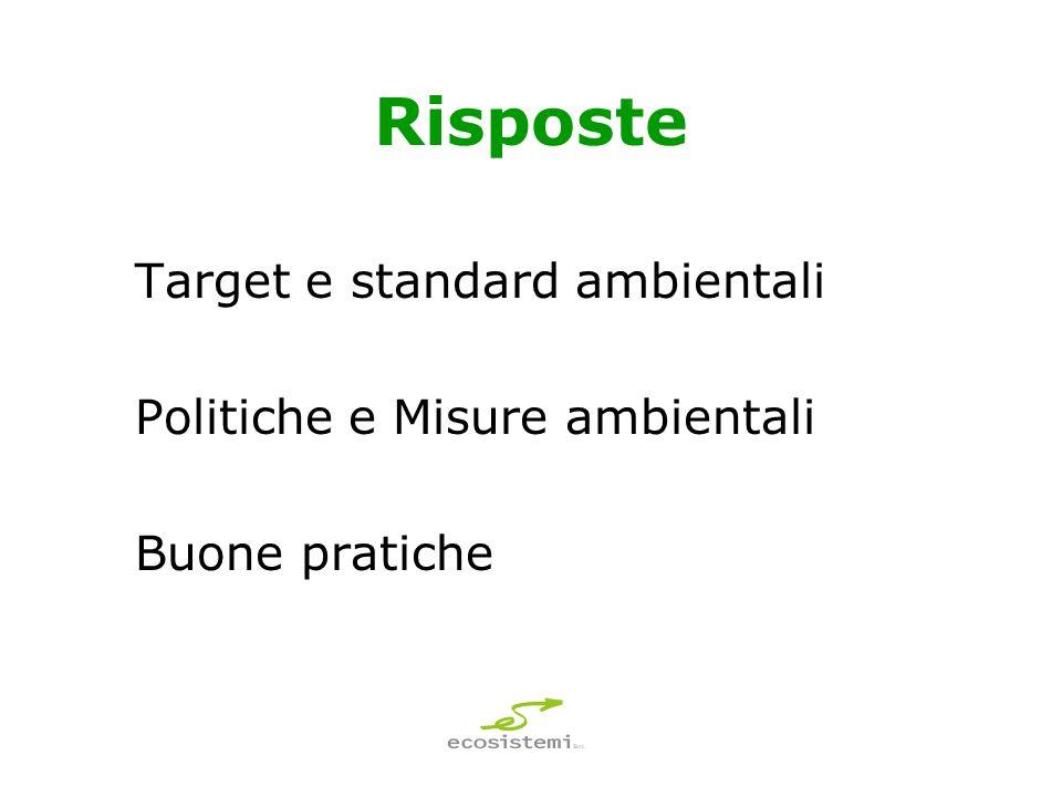 Risposte Target e standard ambientali Politiche e Misure ambientali Buone pratiche