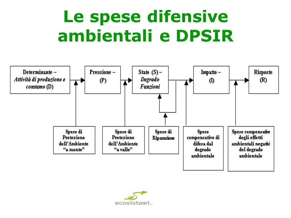 Le spese difensive ambientali e DPSIR