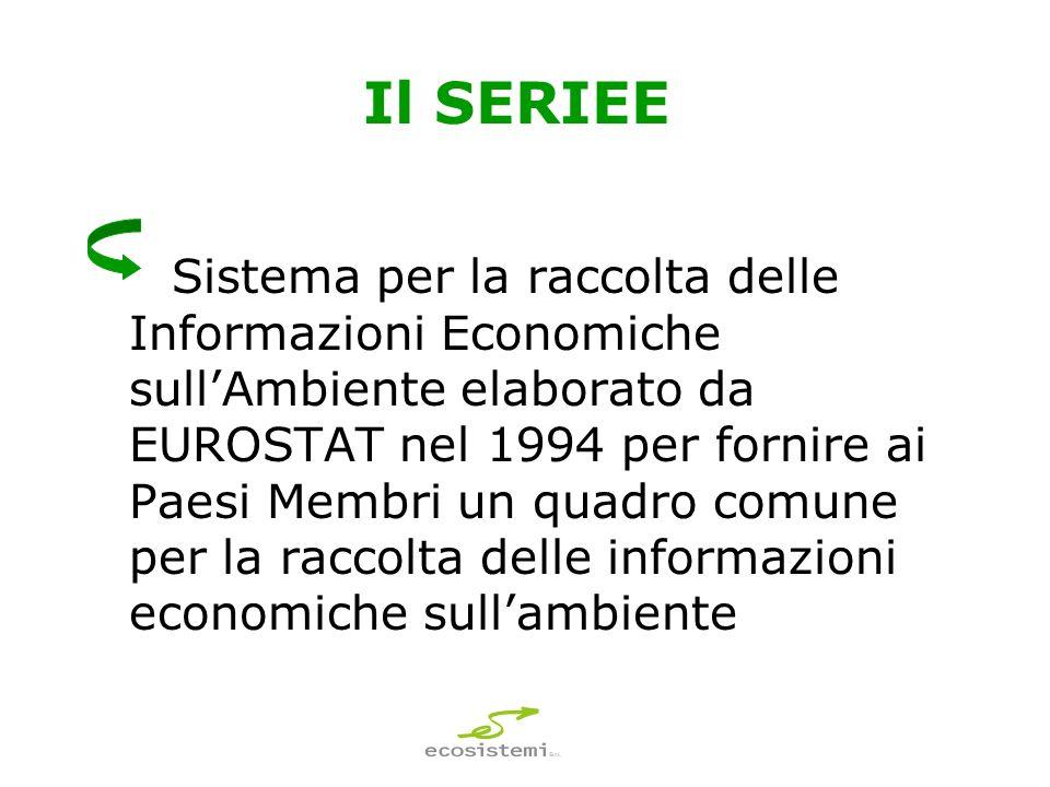 Il SERIEE Sistema per la raccolta delle Informazioni Economiche sullAmbiente elaborato da EUROSTAT nel 1994 per fornire ai Paesi Membri un quadro comune per la raccolta delle informazioni economiche sullambiente