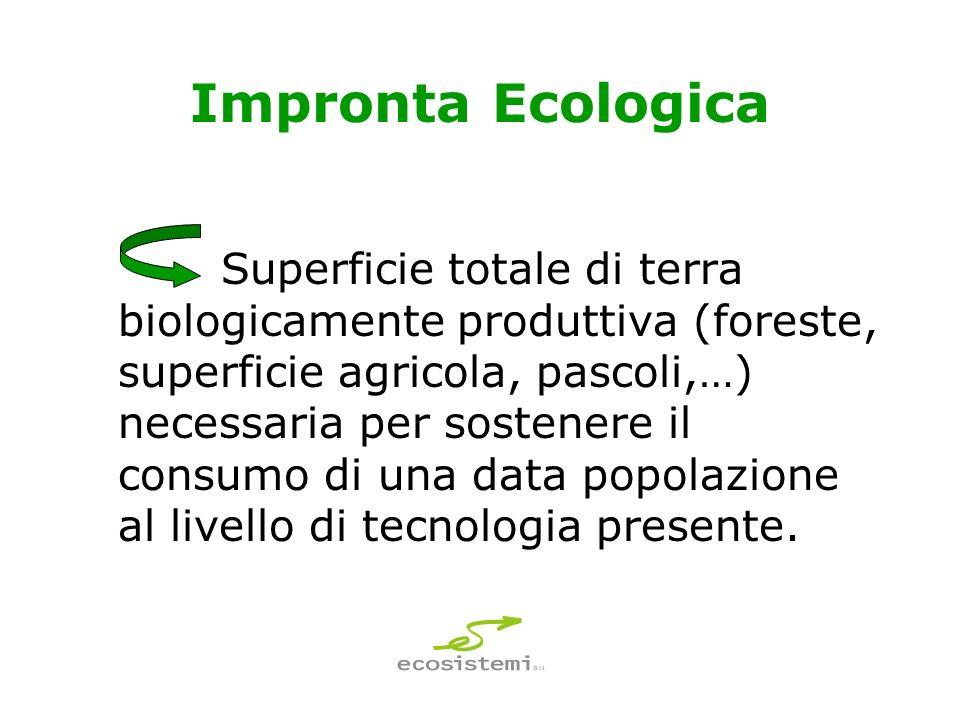 Impronta Ecologica Superficie totale di terra biologicamente produttiva (foreste, superficie agricola, pascoli,…) necessaria per sostenere il consumo di una data popolazione al livello di tecnologia presente.