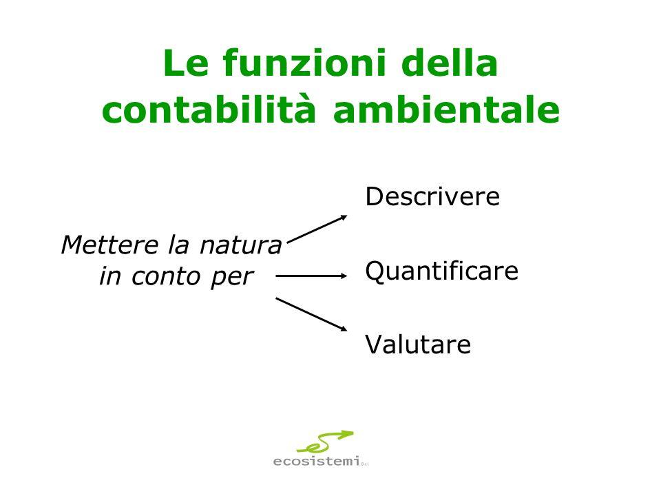Le funzioni della contabilità ambientale Descrivere Quantificare Valutare Mettere la natura in conto per