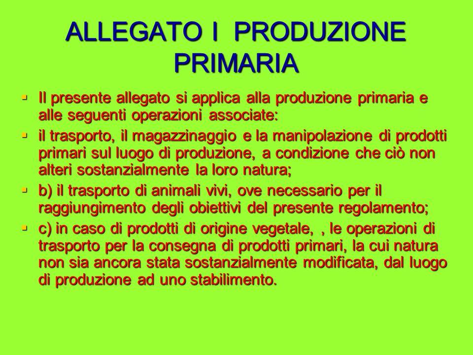 ALLEGATO I PRODUZIONE PRIMARIA Il presente allegato si applica alla produzione primaria e alle seguenti operazioni associate: Il presente allegato si