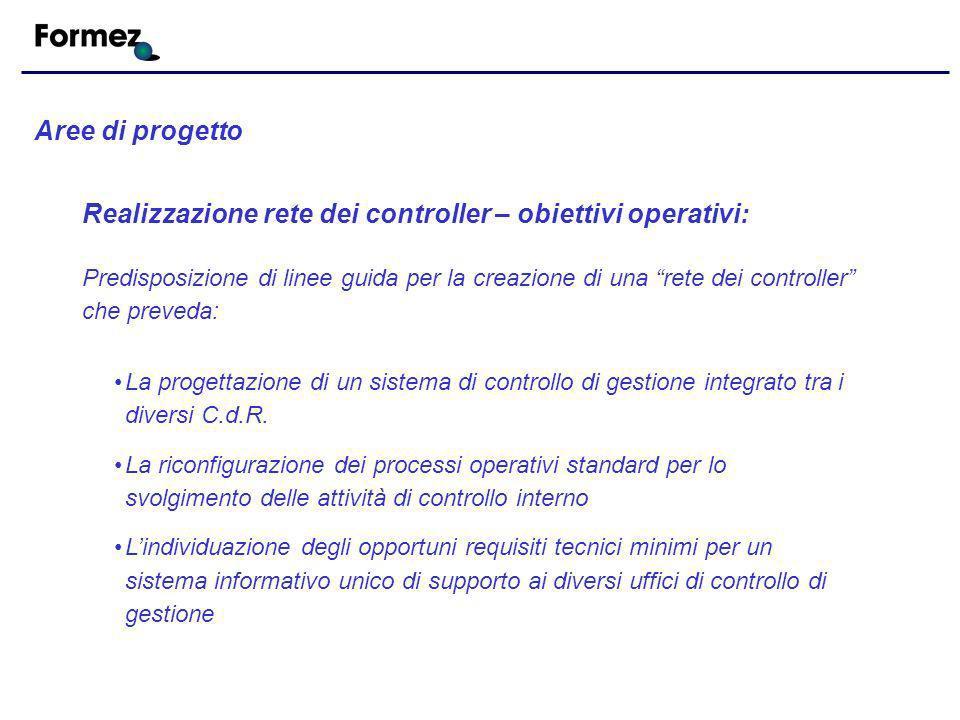 Realizzazione rete dei controller – obiettivi operativi: Predisposizione di linee guida per la creazione di una rete dei controller che preveda: Aree di progetto La progettazione di un sistema di controllo di gestione integrato tra i diversi C.d.R.
