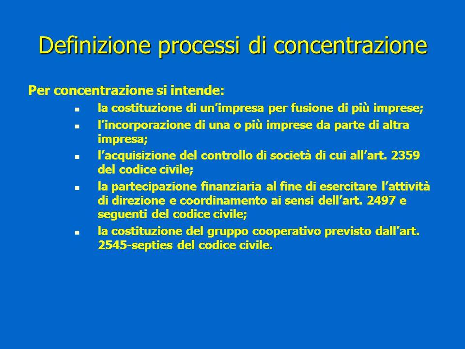 Definizione processi di concentrazione Per concentrazione si intende: la costituzione di unimpresa per fusione di più imprese; lincorporazione di una o più imprese da parte di altra impresa; lacquisizione del controllo di società di cui allart.