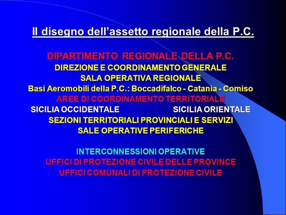 La Regione Siciliana L.R.14/98 - Note L.R.14/98 - Note La Regione, nel rispetto delle competenze ad essa affidate in materia di organizzazione dell'es