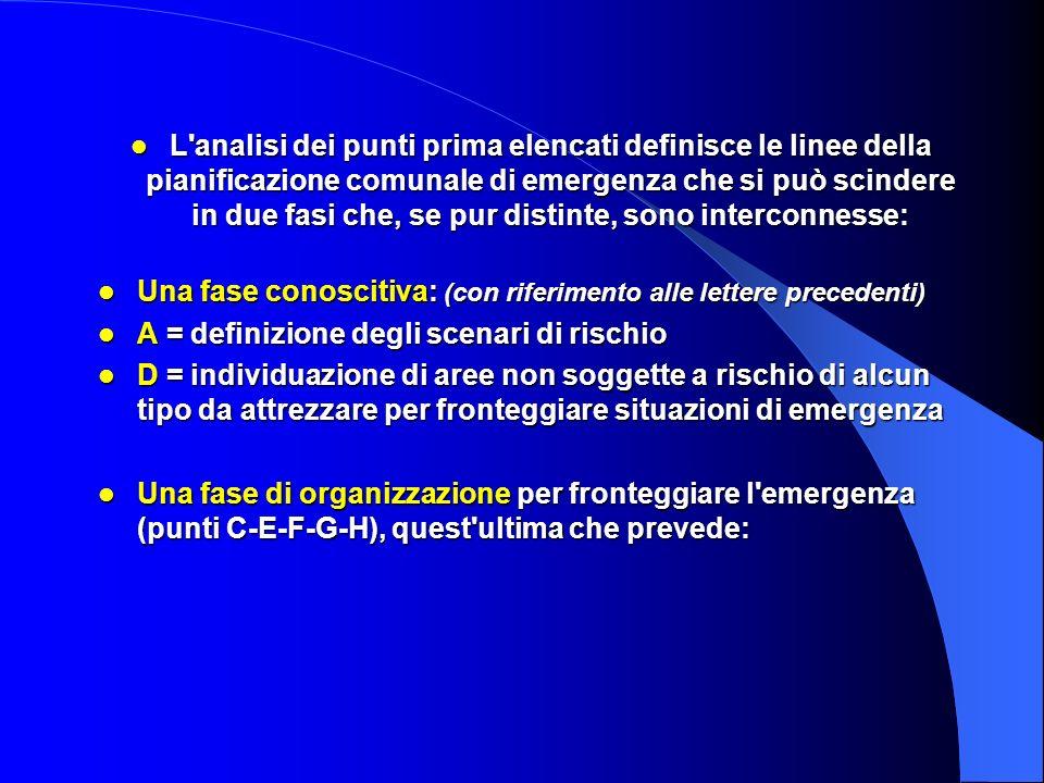 G) Mantenere aggiornato un semplice piano di Protezione Civile (pianificazione comunale di emergenza) nel quale sintetizzare gli elementi essenziali d