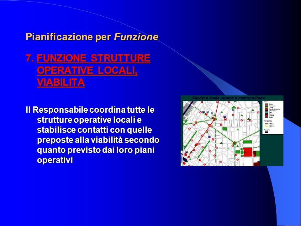 Pianificazione per Funzione 6. FUNZIONE CENSIMENTO DANNI A PERSONE E COSE E COSE Il Responsabile della funzione coordina lattività di analisi della si