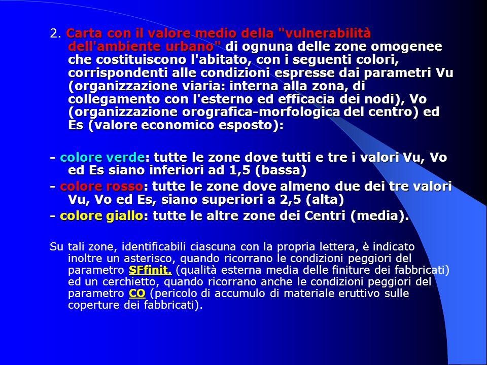 - colore verde - indice V > 0 e 0 e < = 20 - colore azzurro - indice V > 20 e 20 e < = 40 - colore giallo - indice V > 40 e 40 e < = 60 - colore rosso