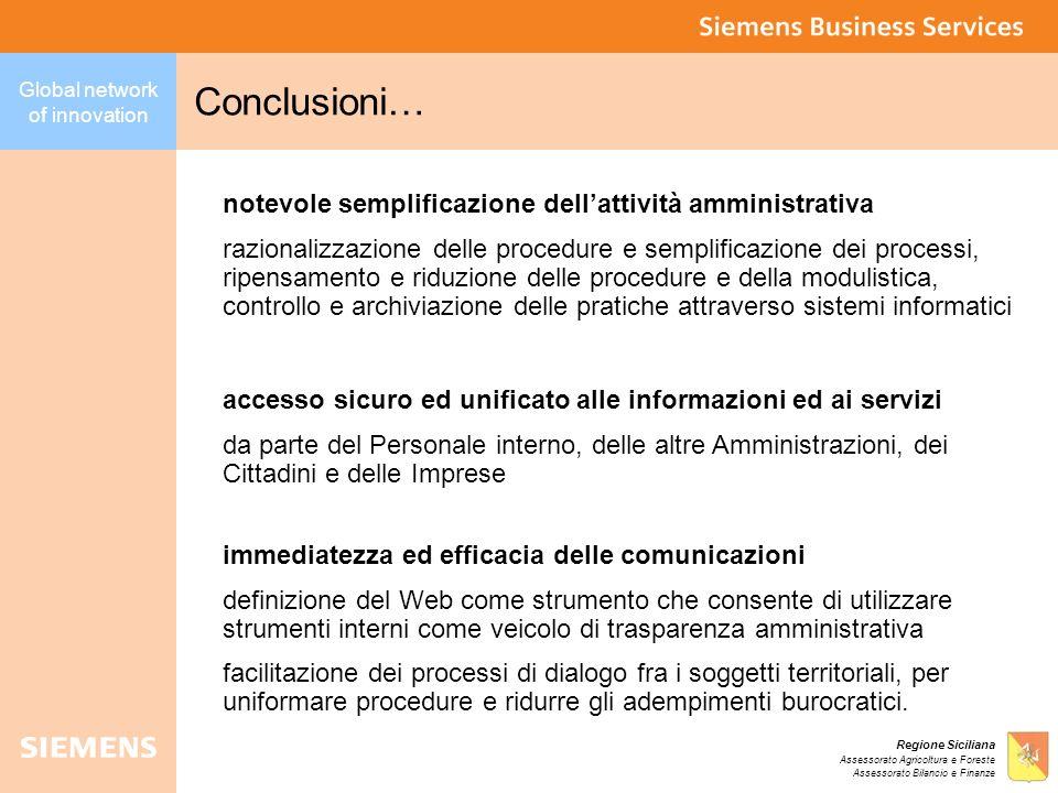Global network of innovation Regione Siciliana Assessorato Agricoltura e Foreste Assessorato Bilancio e Finanze Conclusioni… notevole semplificazione