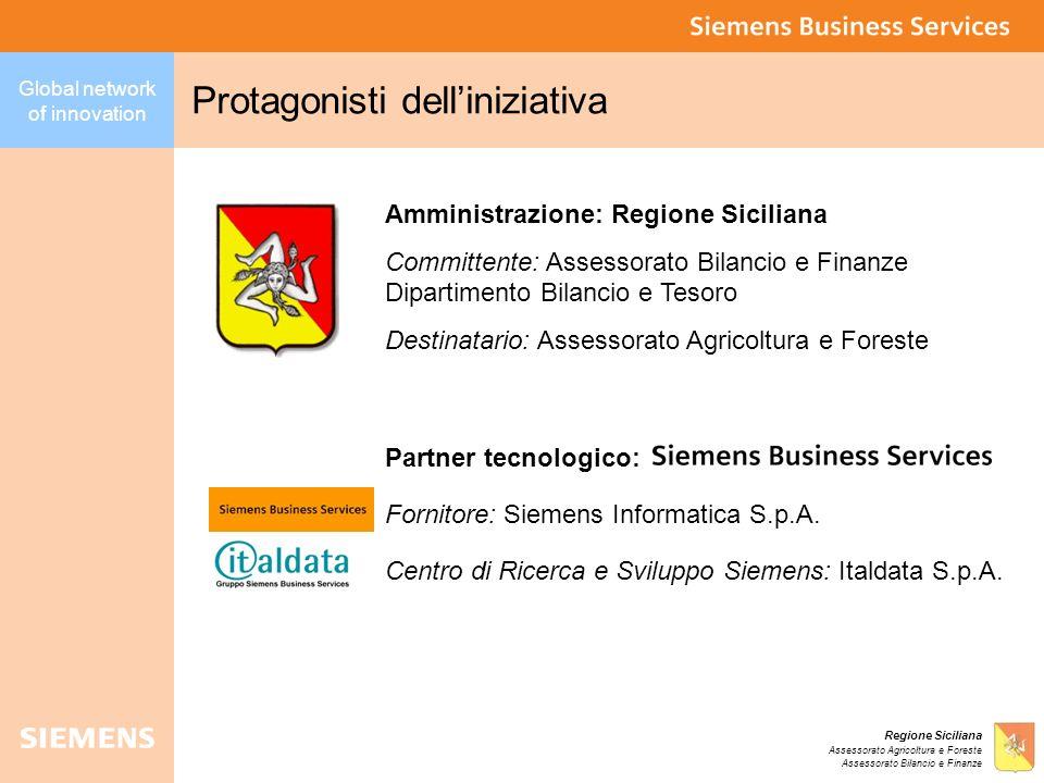 Global network of innovation Regione Siciliana Assessorato Agricoltura e Foreste Assessorato Bilancio e Finanze Protagonisti delliniziativa Amministra