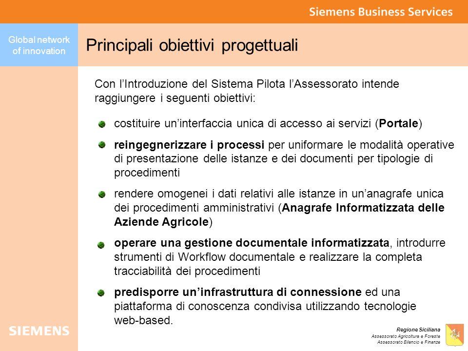Global network of innovation Regione Siciliana Assessorato Agricoltura e Foreste Assessorato Bilancio e Finanze Principali obiettivi progettuali Con l