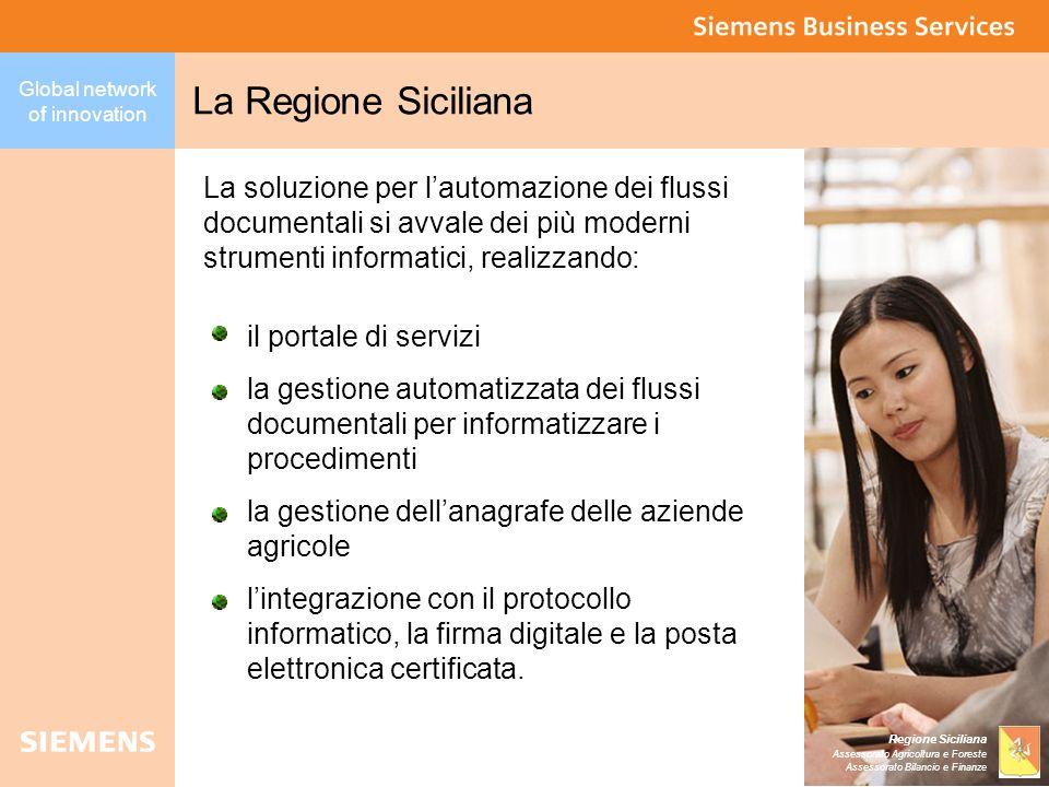 Global network of innovation Regione Siciliana Assessorato Agricoltura e Foreste Assessorato Bilancio e Finanze La Regione Siciliana La soluzione per