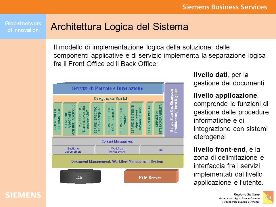Global network of innovation Regione Siciliana Assessorato Agricoltura e Foreste Assessorato Bilancio e Finanze livello dati, per la gestione dei docu