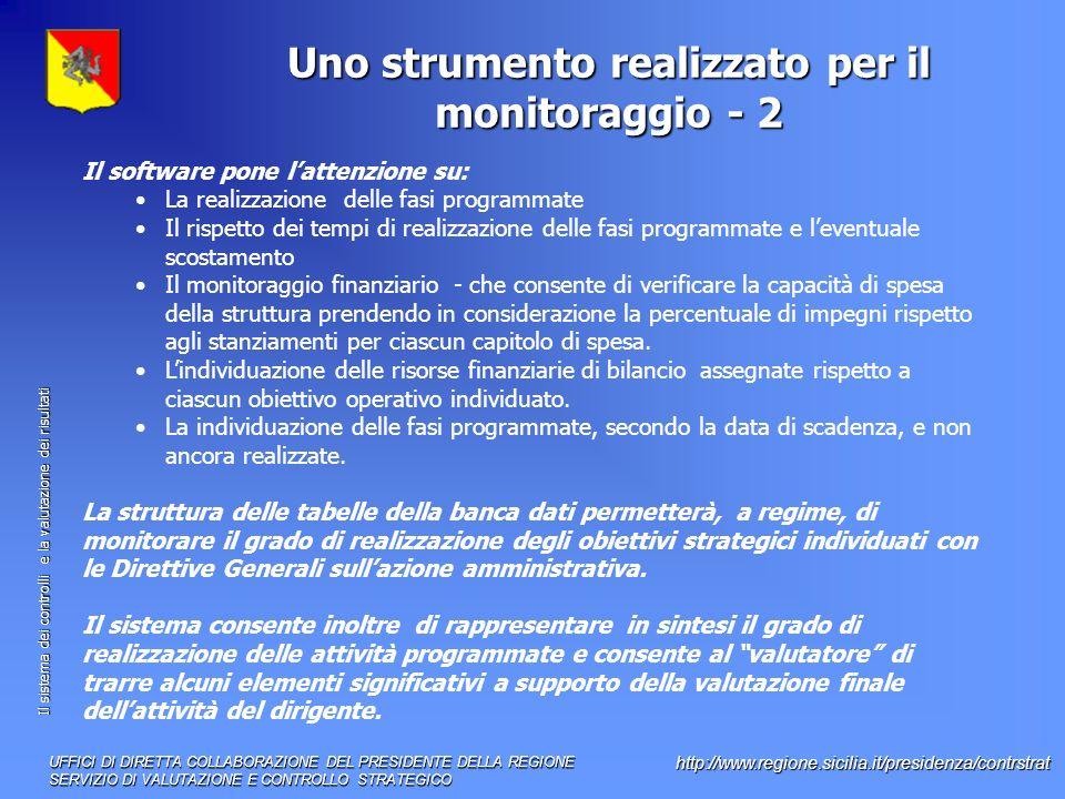 Il sistema dei controlli e la valutazione dei risultati http://www.regione.sicilia.it/presidenza/contrstrat Uno strumento realizzato per il monitoraggio - 2 UFFICI DI DIRETTA COLLABORAZIONE DEL PRESIDENTE DELLA REGIONE SERVIZIO DI VALUTAZIONE E CONTROLLO STRATEGICO Il software pone lattenzione su: La realizzazione delle fasi programmate Il rispetto dei tempi di realizzazione delle fasi programmate e leventuale scostamento Il monitoraggio finanziario - che consente di verificare la capacità di spesa della struttura prendendo in considerazione la percentuale di impegni rispetto agli stanziamenti per ciascun capitolo di spesa.
