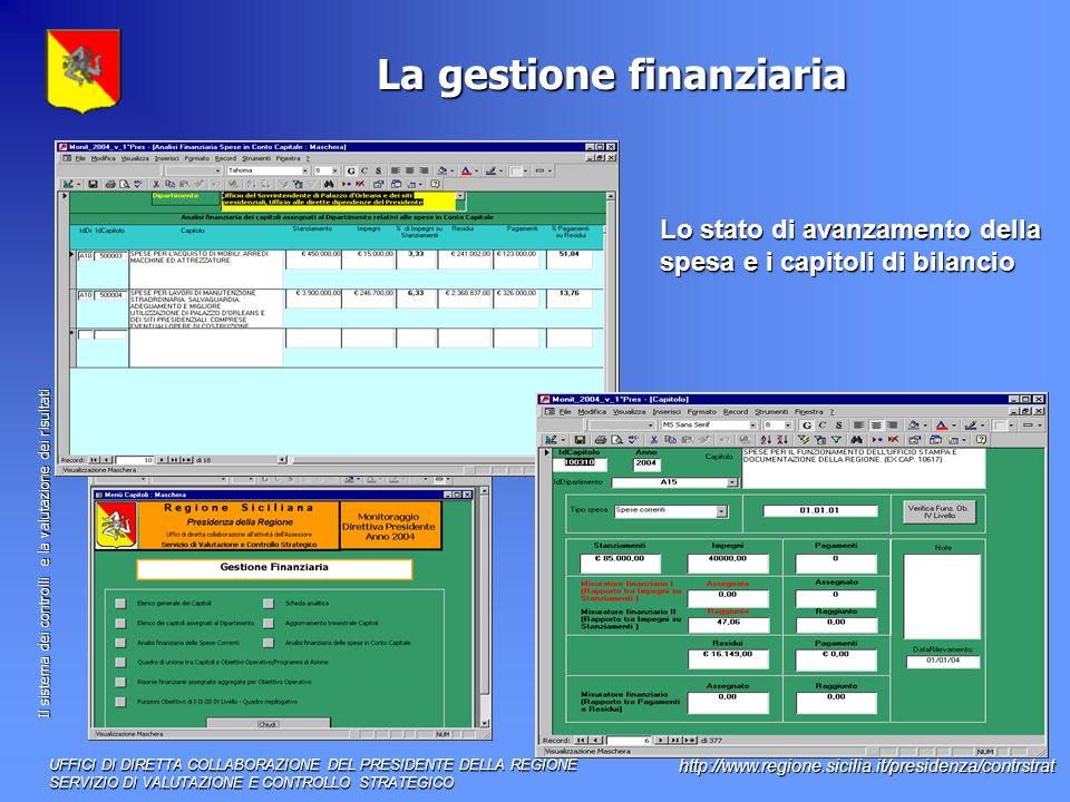 Il sistema dei controlli e la valutazione dei risultati http://www.regione.sicilia.it/presidenza/contrstrat La gestione finanziaria Lo stato di avanzamento della spesa e i capitoli di bilancio UFFICI DI DIRETTA COLLABORAZIONE DEL PRESIDENTE DELLA REGIONE SERVIZIO DI VALUTAZIONE E CONTROLLO STRATEGICO