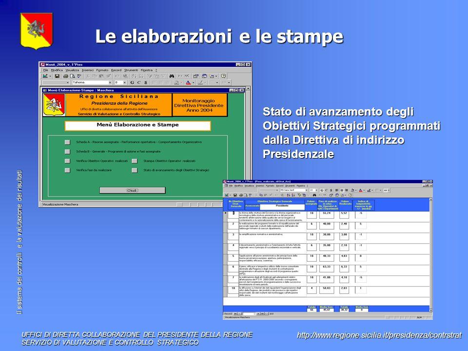 Il sistema dei controlli e la valutazione dei risultati http://www.regione.sicilia.it/presidenza/contrstrat Le elaborazioni e le stampe Stato di avanzamento degli Obiettivi Strategici programmati dalla Direttiva di indirizzo Presidenzale UFFICI DI DIRETTA COLLABORAZIONE DEL PRESIDENTE DELLA REGIONE SERVIZIO DI VALUTAZIONE E CONTROLLO STRATEGICO
