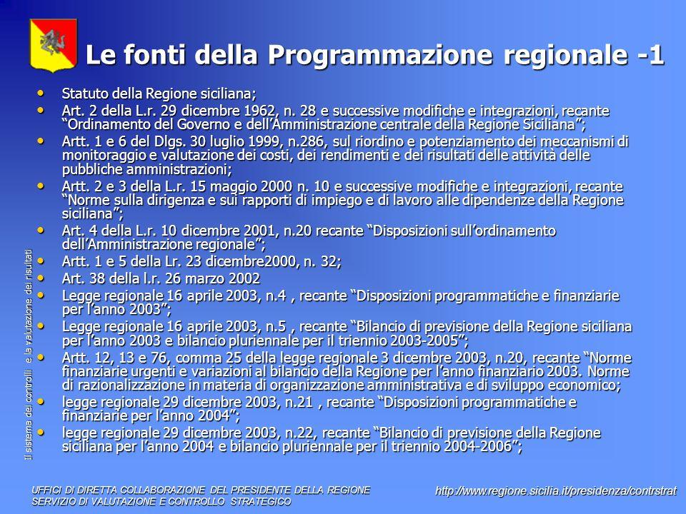 Il sistema dei controlli e la valutazione dei risultati http://www.regione.sicilia.it/presidenza/contrstrat Le fonti della Programmazione regionale -1 Statuto della Regione siciliana; Statuto della Regione siciliana; Art.