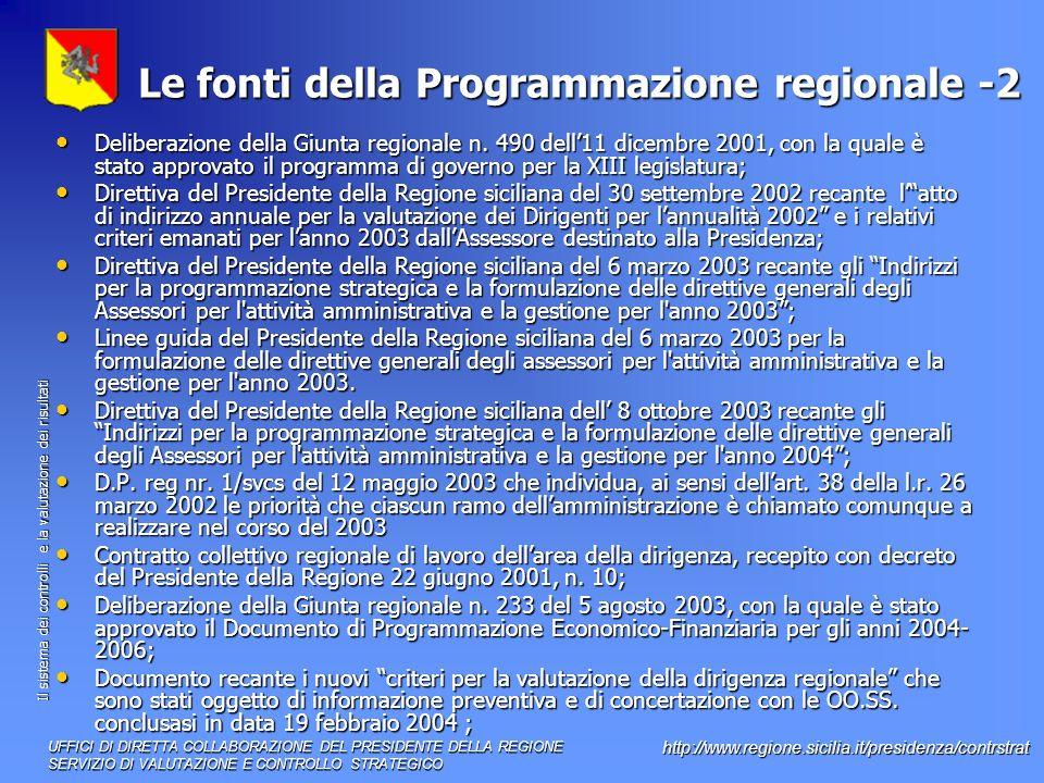 Il sistema dei controlli e la valutazione dei risultati http://www.regione.sicilia.it/presidenza/contrstrat Le fonti della Programmazione regionale -2 Deliberazione della Giunta regionale n.