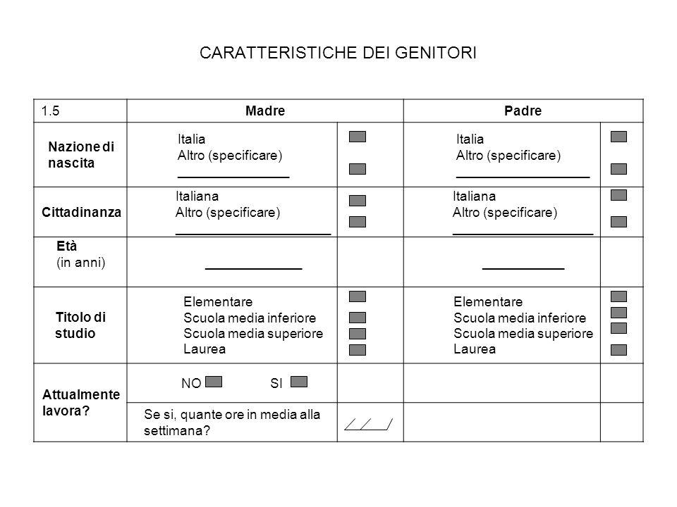 CARATTERISTICHE DEI GENITORI 1.5MadrePadre Nazione di nascita Italia Altro (specificare) _______________ Italia Altro (specificare) __________________