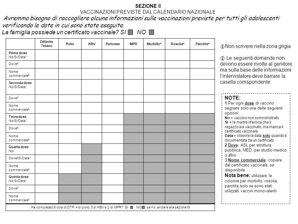 SEZIONE II VACCINAZIONI PREVISTE DAL CALENDARIO NAZIONALE Avremmo bisogno di raccogliere alcune informazioni sulle vaccinazioni previste per tutti gli