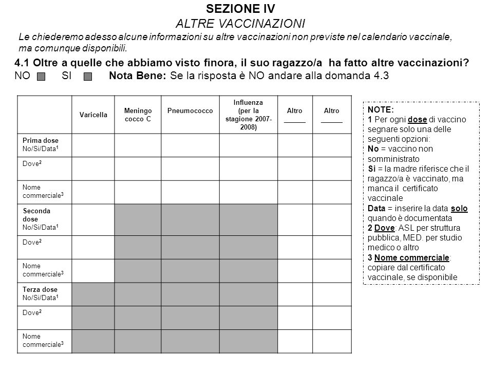 4.1 Oltre a quelle che abbiamo visto finora, il suo ragazzo/a ha fatto altre vaccinazioni? NO SI Nota Bene: Se la risposta è NO andare alla domanda 4.