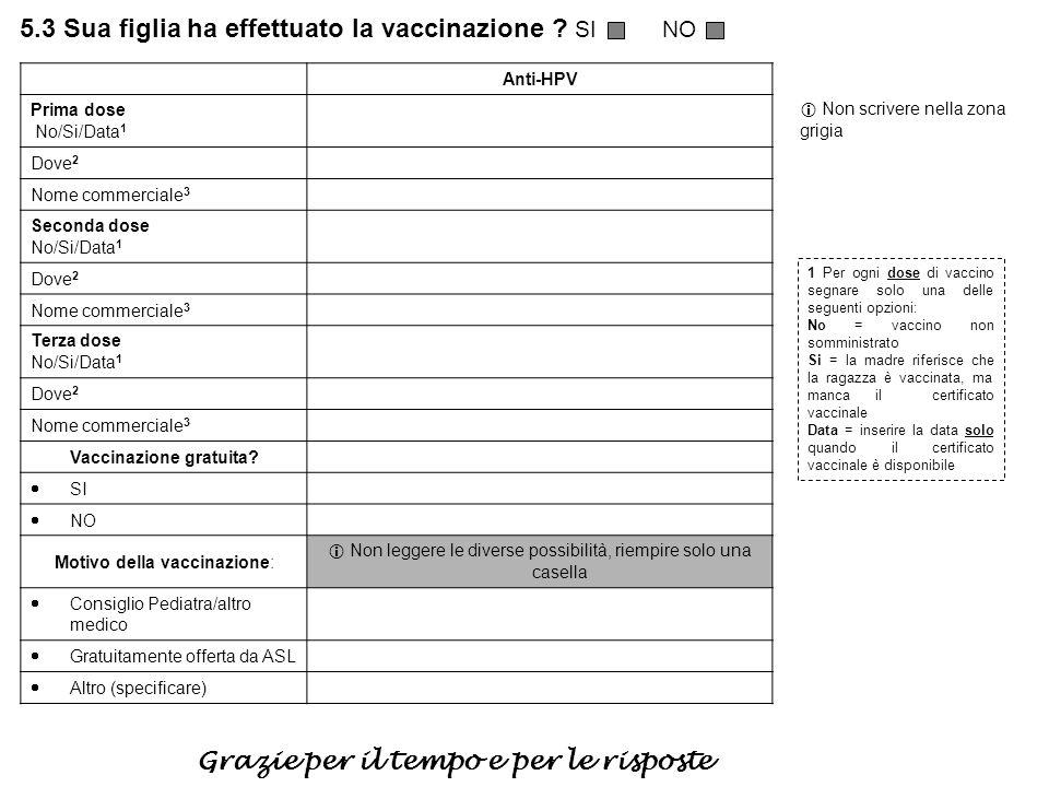 5.3 Sua figlia ha effettuato la vaccinazione ? SI NO Non scrivere nella zona grigia Anti-HPV Prima dose No/Si/Data 1 Dove 2 Nome commerciale 3 Seconda