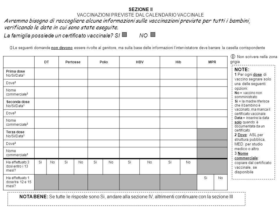 SEZIONE II VACCINAZIONI PREVISTE DAL CALENDARIO VACCINALE Avremmo bisogno di raccogliere alcune informazioni sulle vaccinazioni previste per tutti i b