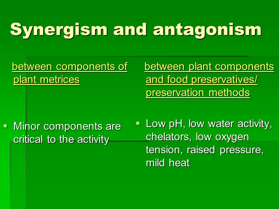 Synergism and antagonism between components of plant metrices between components of plant metrices Minor components are critical to the activity Minor components are critical to the activity between plant components and food preservatives/ preservation methods between plant components and food preservatives/ preservation methods Low pH, low water activity, chelators, low oxygen tension, raised pressure, mild heat Low pH, low water activity, chelators, low oxygen tension, raised pressure, mild heat