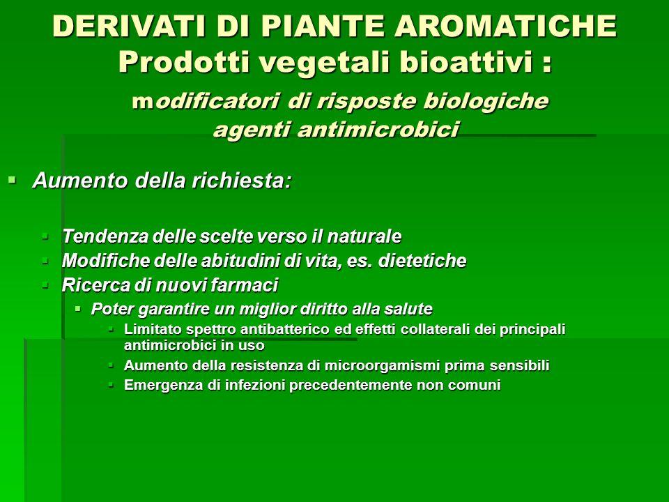 nd Attività antiossidante di estratti di salvia 2004-2005-2006