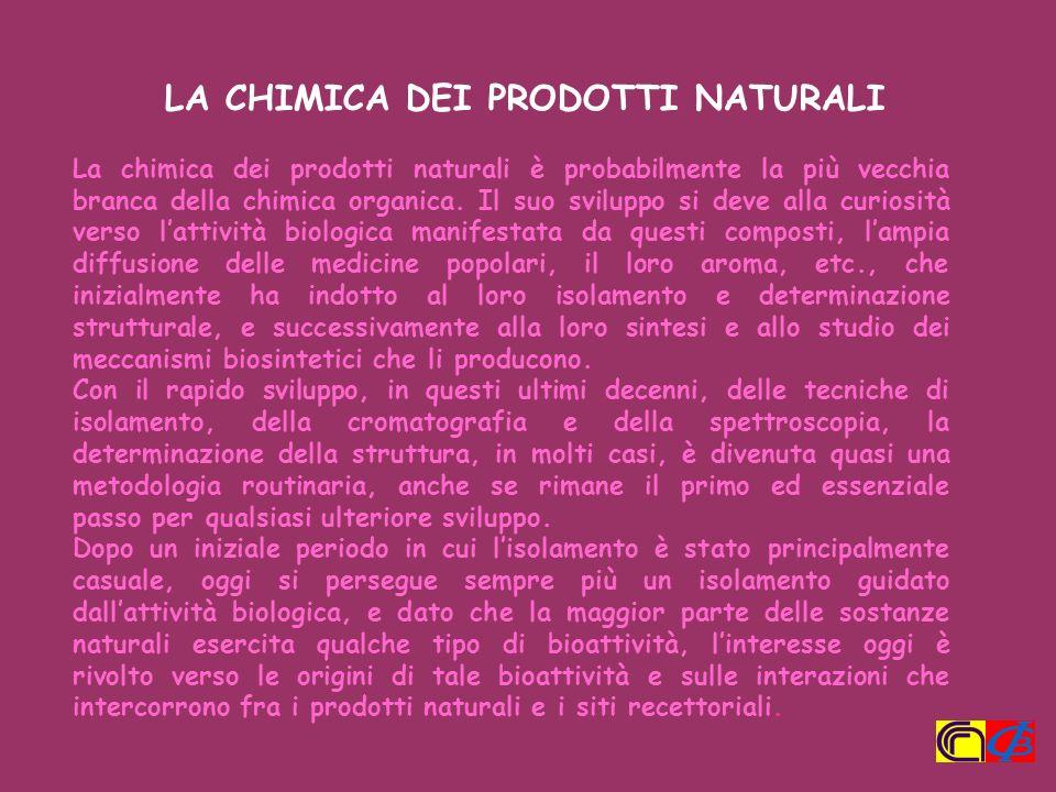 La chimica dei prodotti naturali è probabilmente la più vecchia branca della chimica organica. Il suo sviluppo si deve alla curiosità verso lattività