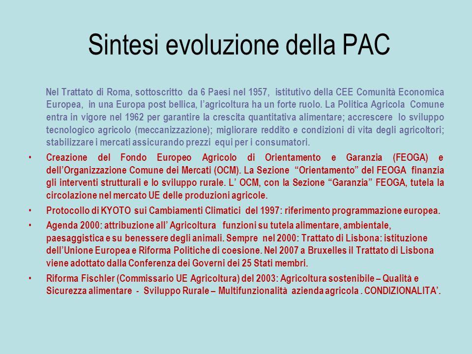 Sintesi evoluzione della PAC Nel Trattato di Roma, sottoscritto da 6 Paesi nel 1957, istitutivo della CEE Comunità Economica Europea, in una Europa po