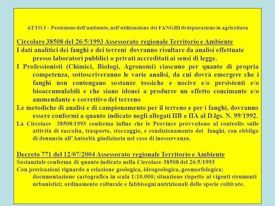 ATTO 3 – Protezione dellambiente, nellutilizzazione dei FANGHI di depurazione in agricoltura Circolare 38508 del 26/5/1993 Assessorato regionale Terri