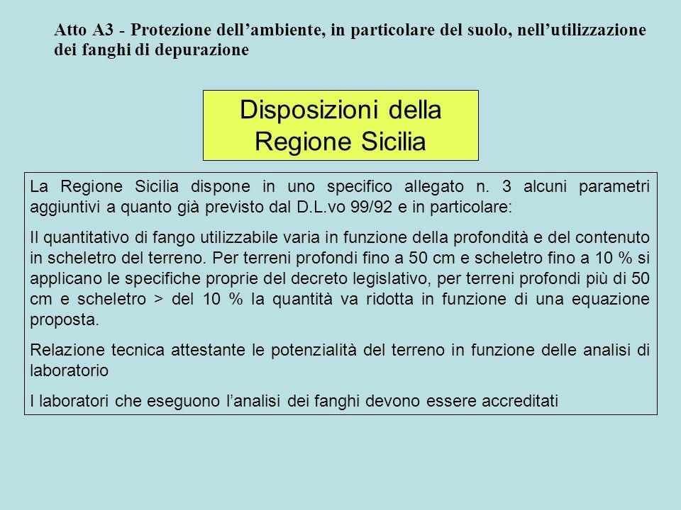 Atto A3 - Protezione dellambiente, in particolare del suolo, nellutilizzazione dei fanghi di depurazione Disposizioni della Regione Sicilia La Regione